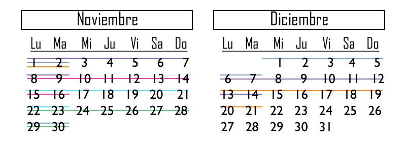 Calendario de pruebas de noviembre y diciembre