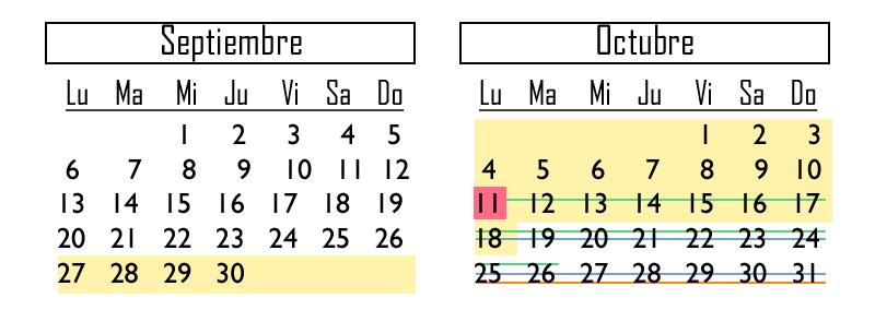 calendario de pruebas de septiembre y octubre